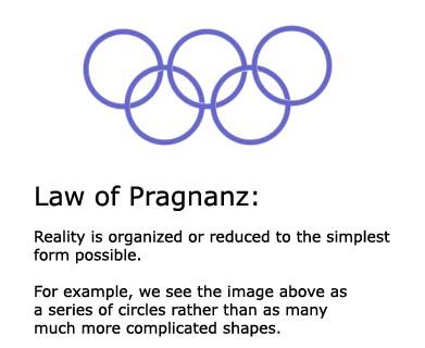 Νόμος της απλότητας