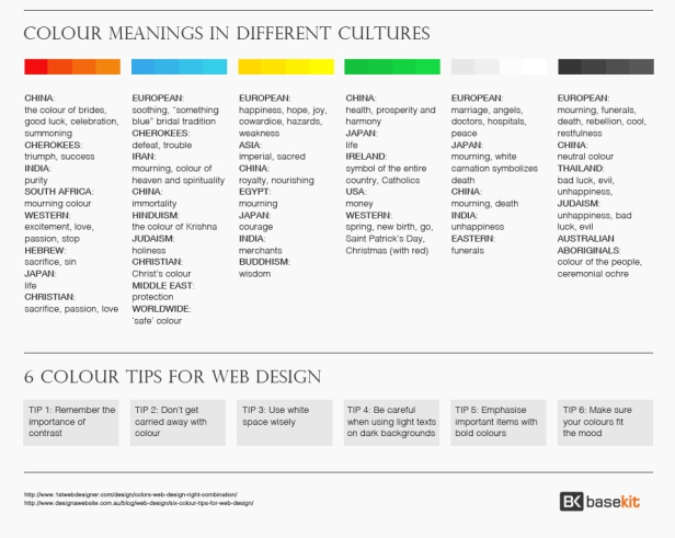 colour-psychology-as-per-different-cultures-understanding-colours-and-and-their-meanings-in-different-countries