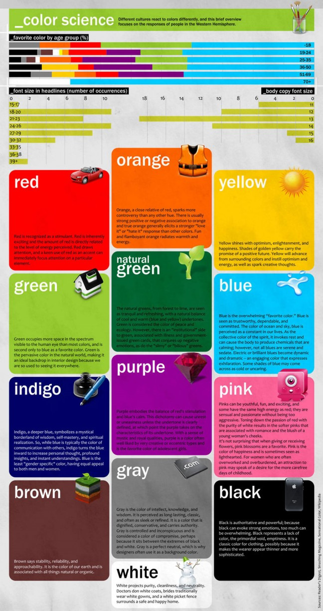 the-psychology-of-color_50290f6d37625_w648