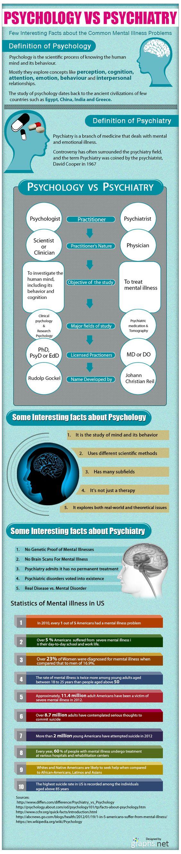 psychovspsychi