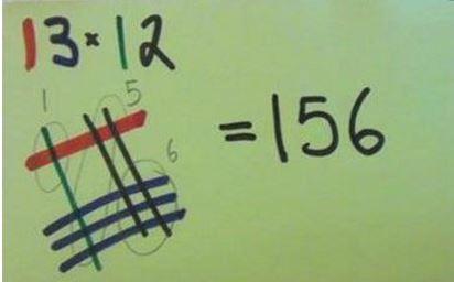 multiplication01