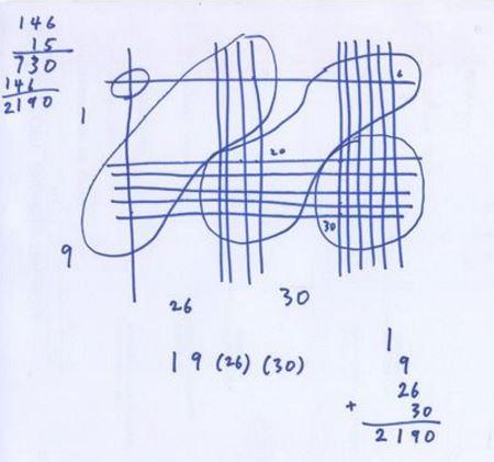 multiplication02