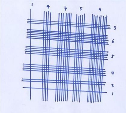 multiplication03