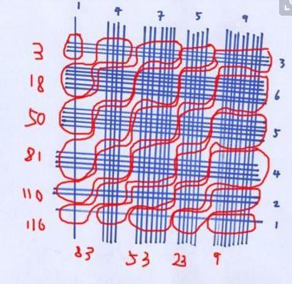 multiplication05