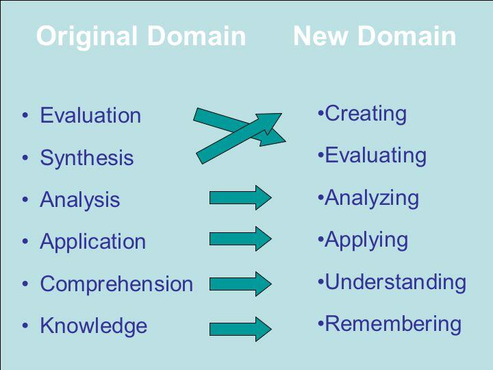 revised_taxonomy