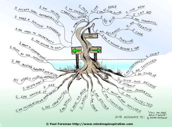 Affirmation Tree Mind Map.jpg