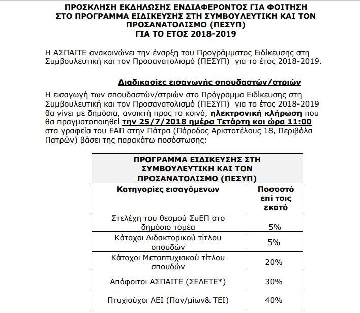 ΠΕΣΥΠ 2018-2019 (1)